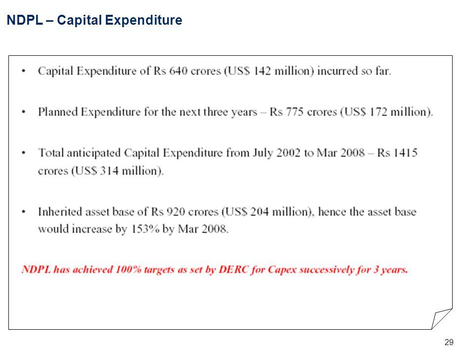 29 NDPL – Capital Expenditure