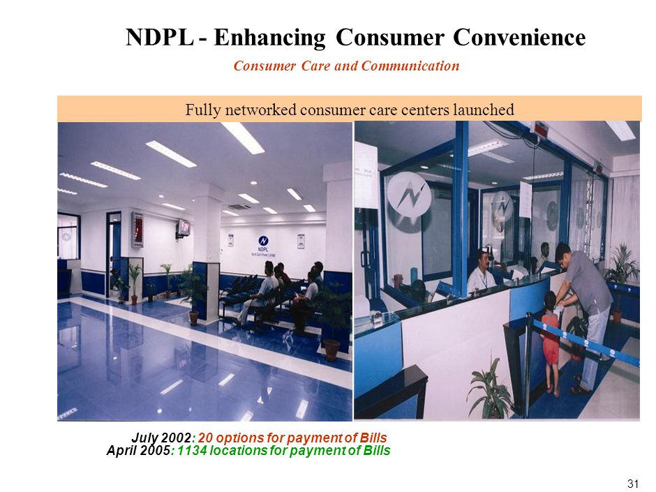 31 Fully networked consumer care centers launched Consumer Care and Communication NDPL - Enhancing Consumer Convenience July 2002: 20 options for paym