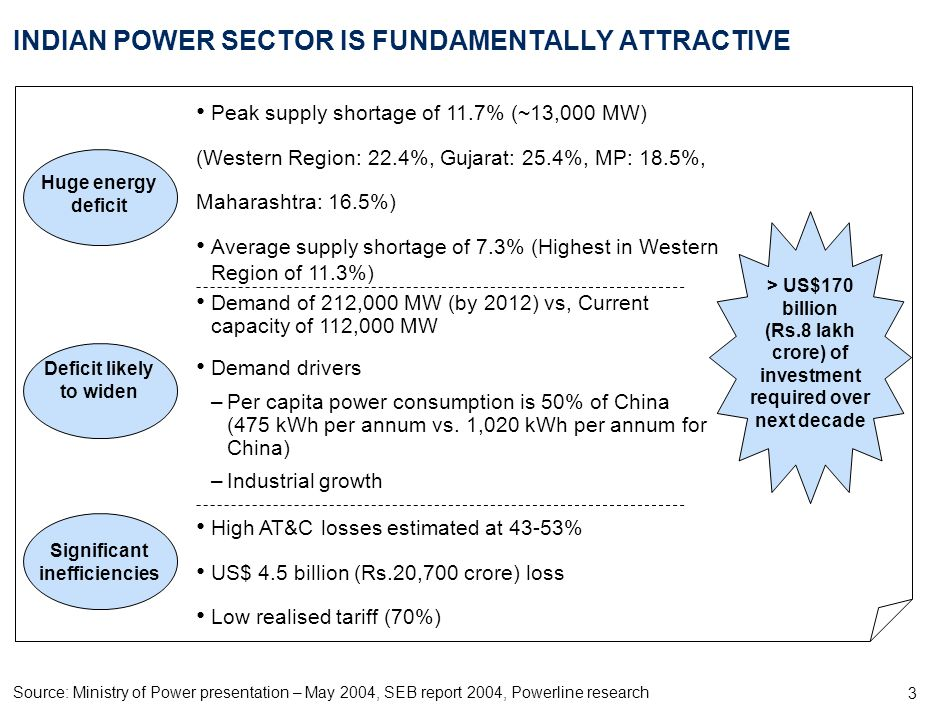 4 VISION 2012 – POWER FOR ALL BY 2012 Increase generation capacity from 112,000 MW to 212,000 MW Increase private sector share from 11% to 16.5% Increase inter-regional transmission capacity to 30,000 MW (~ 9000 MW currently) Reduce AT&C losses to 13% (43-53% currently) Increase recovery of power cost through realised tariff to 100% (70% currently) Reduce peak energy shortage to 0 (11% currently) Reduce average energy shortage to 0 (7% currently)