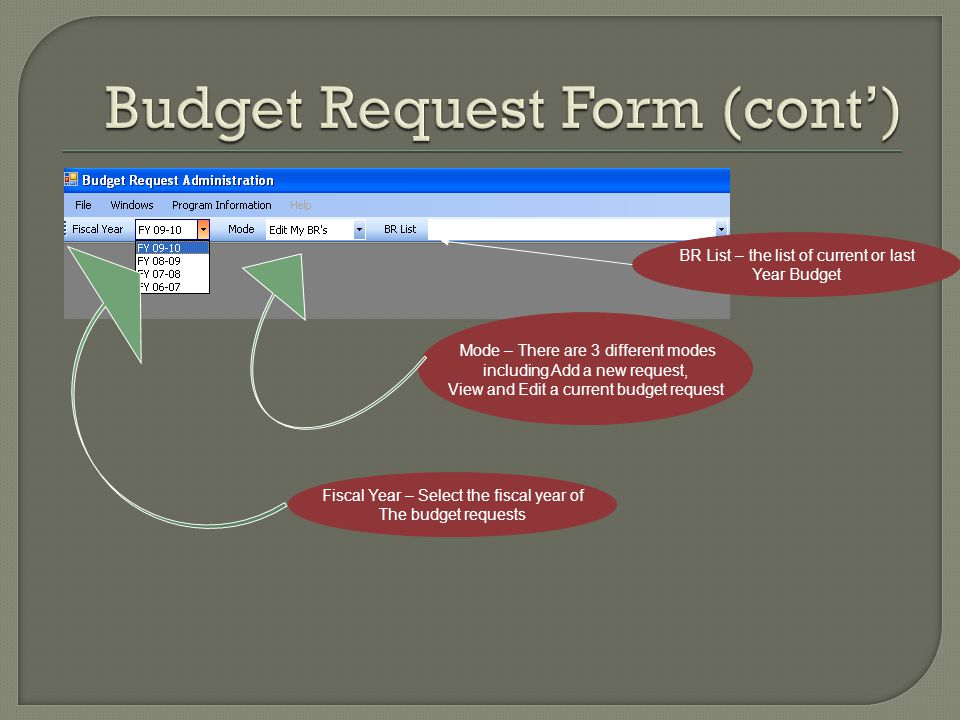Fiscal Year – Select the fiscal year of The budget requests Mode – There are 3 different modes including Add a new request, View and Edit a current budget request BR List – the list of current or last Year Budget