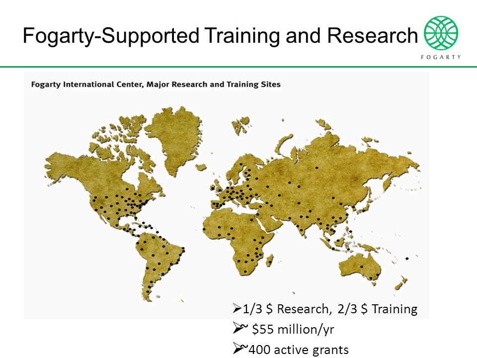 Fogarty-Supported Training and Research  1/3 $ Research, 2/3 $ Training  ~ $55 million/yr  ~ 400 active grants
