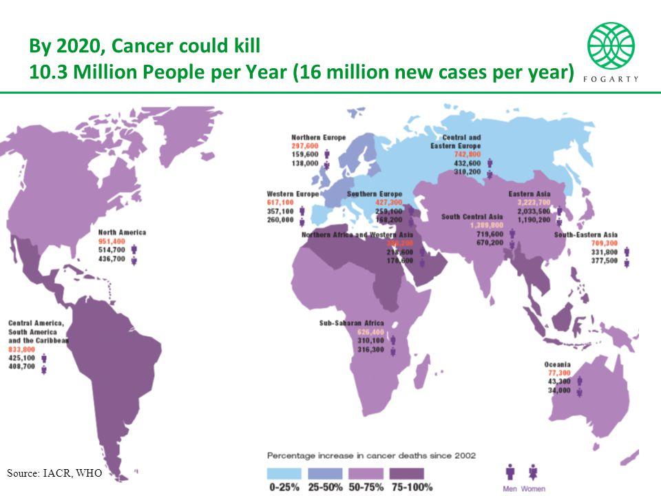 Dual Burden http://www.worldmapper.org Chronic disease deaths Infectious disease deaths