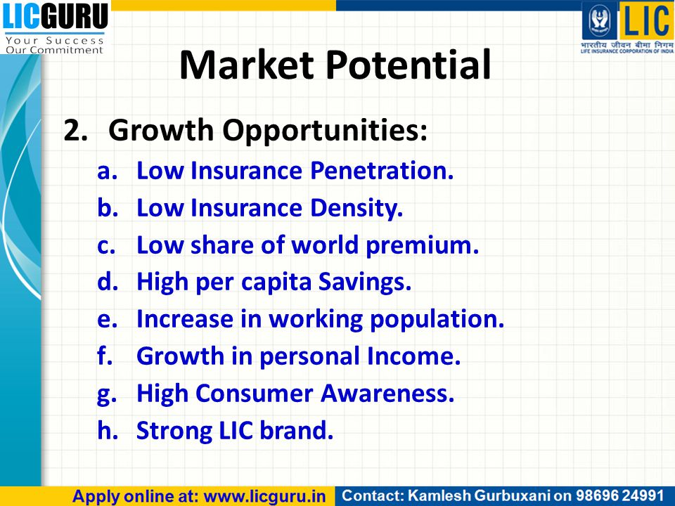 Market Potential 2.Growth Opportunities: a.Low Insurance Penetration.