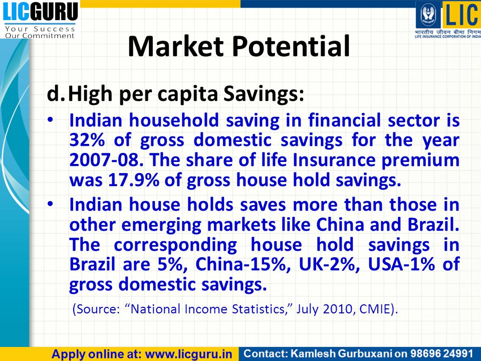 Market Potential d.High per capita Savings: Indian household saving in financial sector is 32% of gross domestic savings for the year 2007-08.