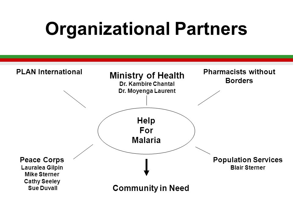 Organizational Partners Community in Need PLAN International Population Services Blair Sterner Peace Corps Lauralea Gilpin Mike Sterner Cathy Seeley Sue Duvall Pharmacists without Borders Help For Malaria Ministry of Health Dr.