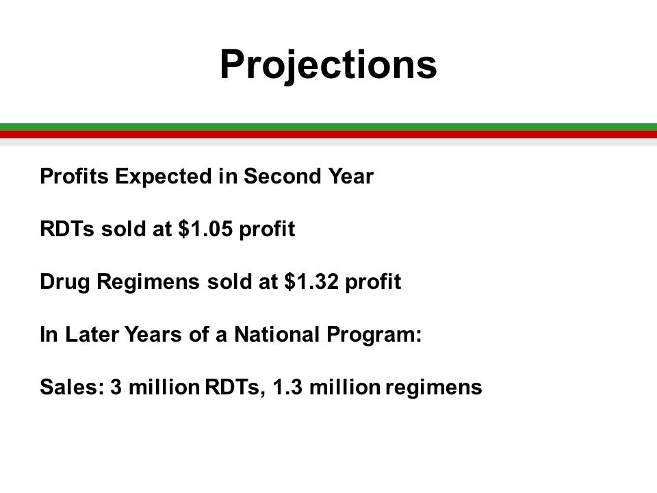 Projections Profits Expected in Second Year RDTs sold at $1.05 profit Drug Regimens sold at $1.32 profit In Later Years of a National Program: Sales: 3 million RDTs, 1.3 million regimens