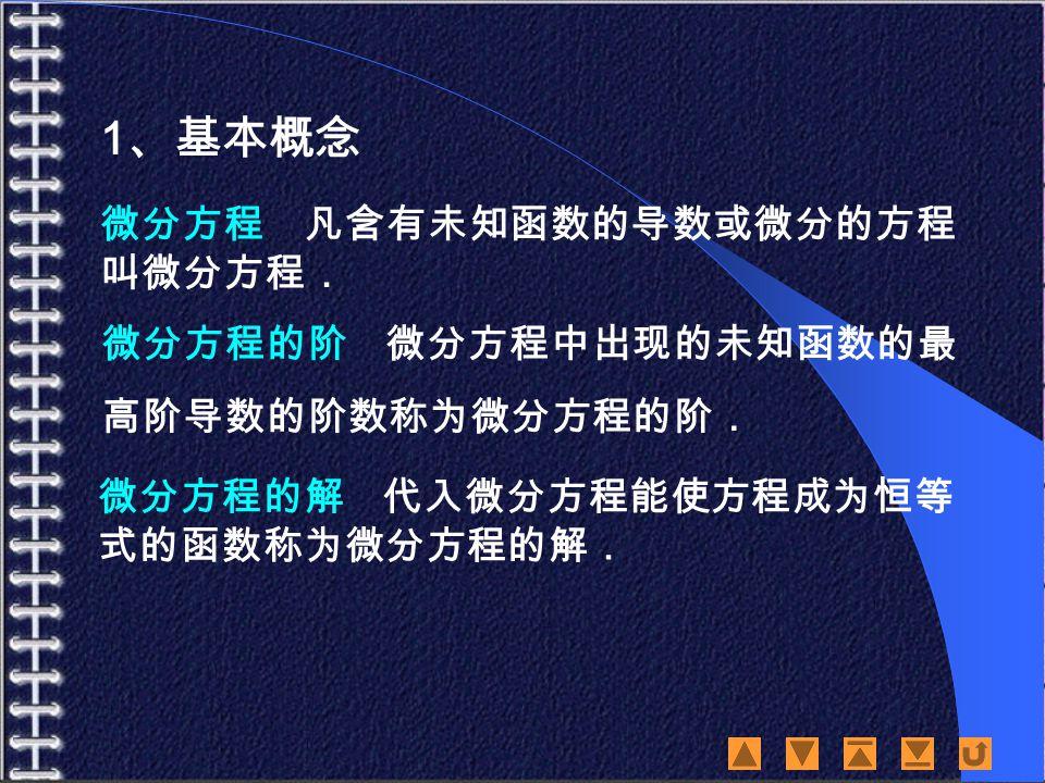 3 、可降阶的高阶微分方程的解法 解法 特点 型 接连积分 n 次,得通解. 型 解法 代入原方程, 得