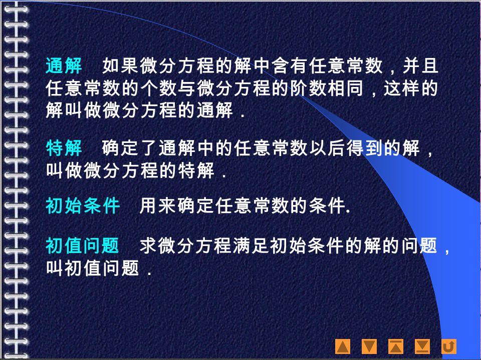 特点 型 解法 代入原方程, 得 4、线性微分方程解的结构 ( 1 ) 二阶齐次方程解的结构 :