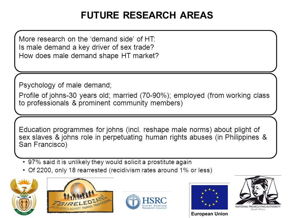 FUTURE RESEARCH AREAS More research on the 'demand side' of HT: Is male demand a key driver of sex trade.