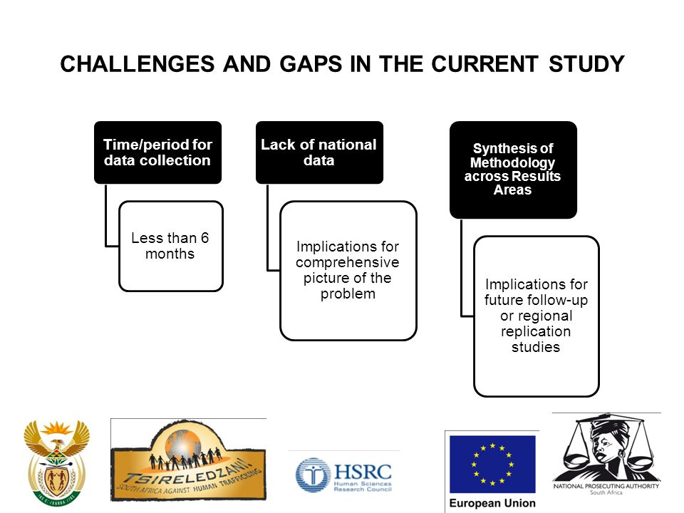 CHALLENGES AND GAPS IN THE CURRENT STUDY Time/period for data collection Less than 6 months Lack of national data Implications for comprehensive picture of the problem Synthesis of Methodology across Results Areas Implications for future follow-up or regional replication studies