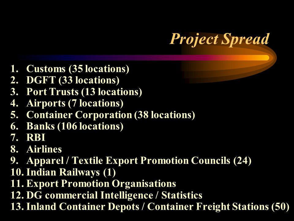 1. Customs (35 locations) 2. DGFT (33 locations) 3.