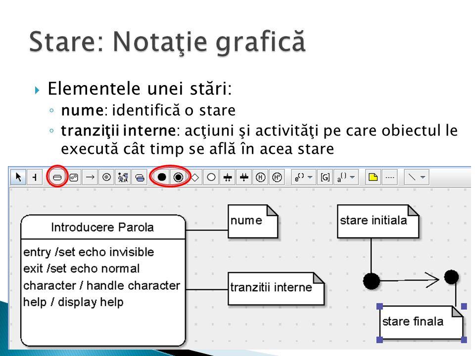  Elementele unei stări: ◦ nume: identifică o stare ◦ tranziţii interne: acţiuni şi activităţi pe care obiectul le execută cât timp se află în acea st
