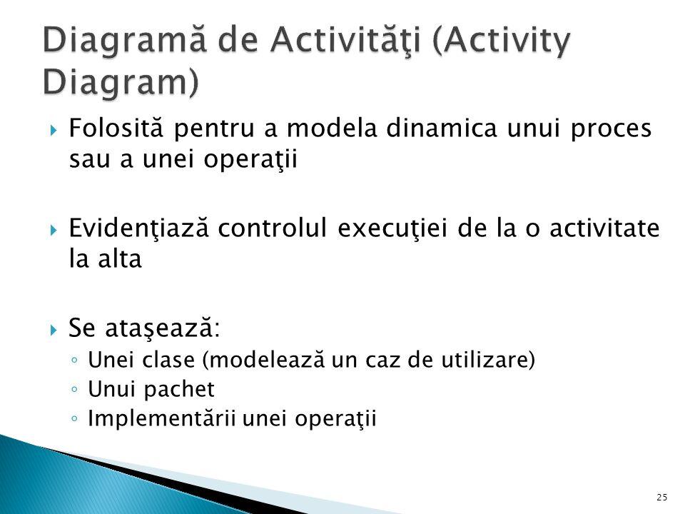  Folosită pentru a modela dinamica unui proces sau a unei operaţii  Evidenţiază controlul execuţiei de la o activitate la alta  Se ataşează: ◦ Unei