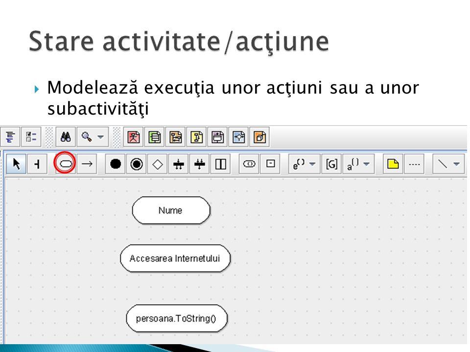  Modelează execuţia unor acţiuni sau a unor subactivităţi 27