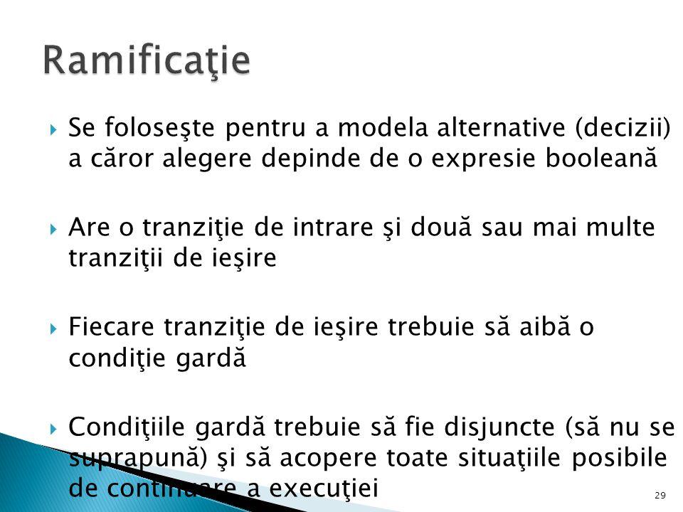 Se foloseşte pentru a modela alternative (decizii) a căror alegere depinde de o expresie booleană  Are o tranziţie de intrare şi două sau mai multe