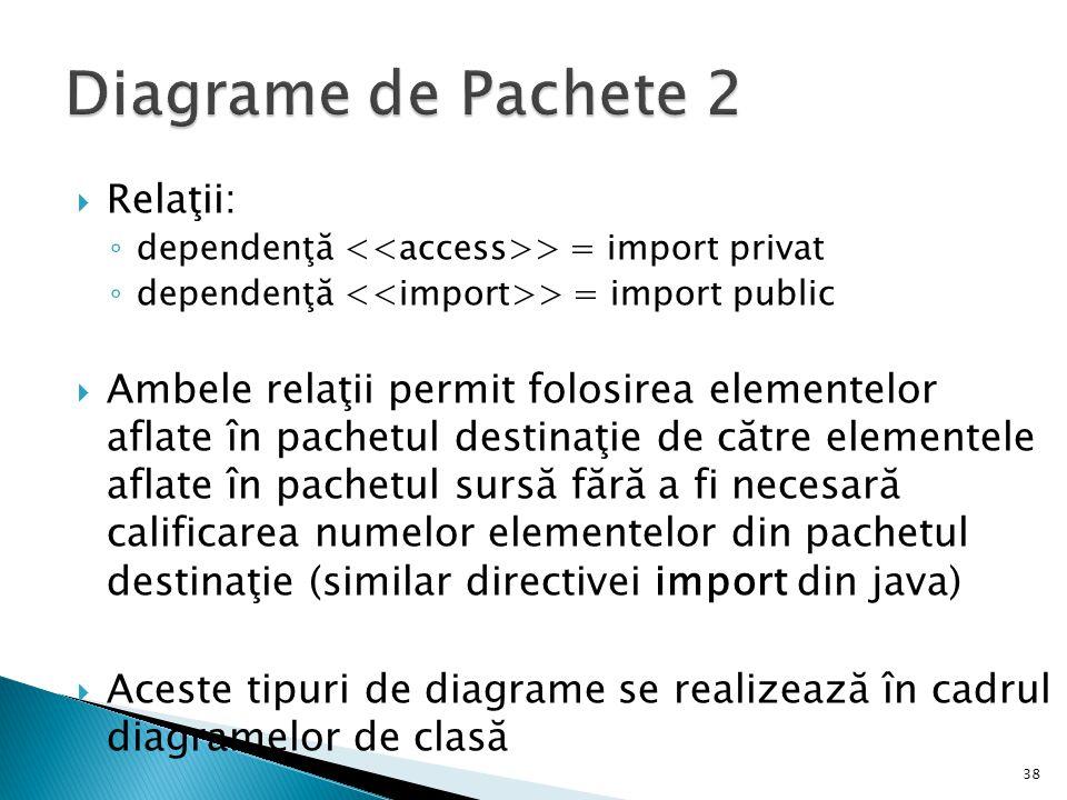  Relaţii: ◦ dependenţă > = import privat ◦ dependenţă > = import public  Ambele relaţii permit folosirea elementelor aflate în pachetul destinaţie d