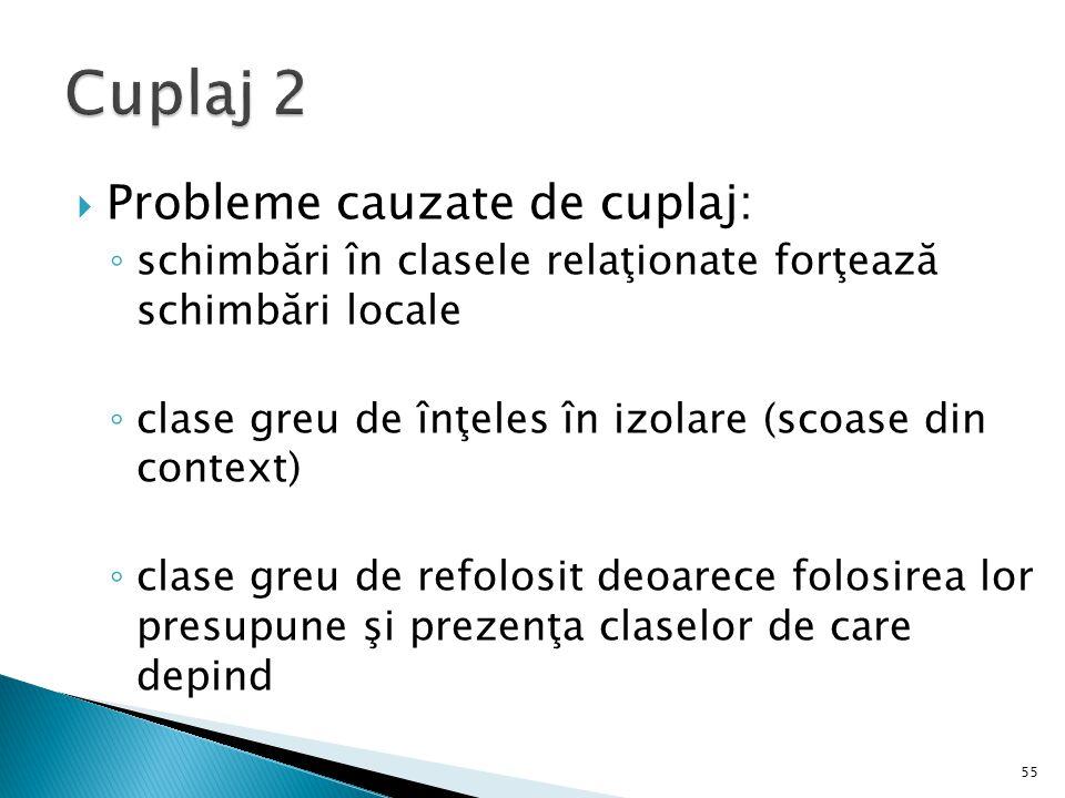  Probleme cauzate de cuplaj: ◦ schimbări în clasele relaţionate forţează schimbări locale ◦ clase greu de înţeles în izolare (scoase din context) ◦ c