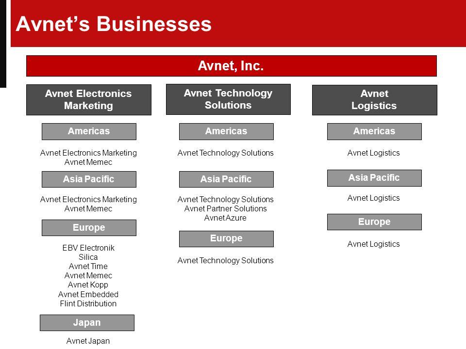Accelerating Your Success™ 4 4 Avnet's Businesses Avnet, Inc.