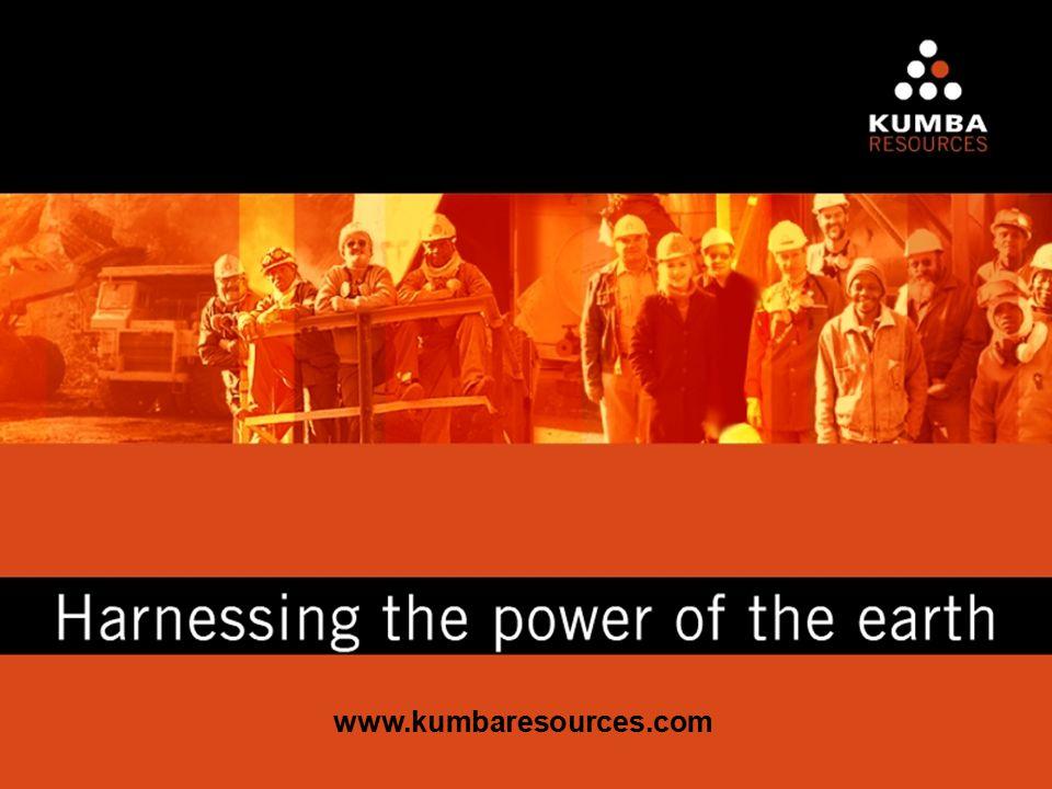 Slide 19Opportunities in the Resource Industry www.kumbaresources.com