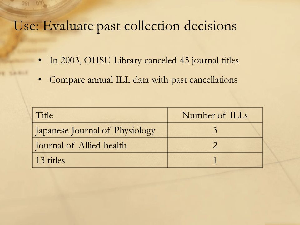 Use: Evaluate past collection decisions In 2003, OHSU Library canceled 45 journal titles Compare annual ILL data with past cancellations TitleNumber of ILLs Japanese Journal of Physiology3 Journal of Allied health2 13 titles1