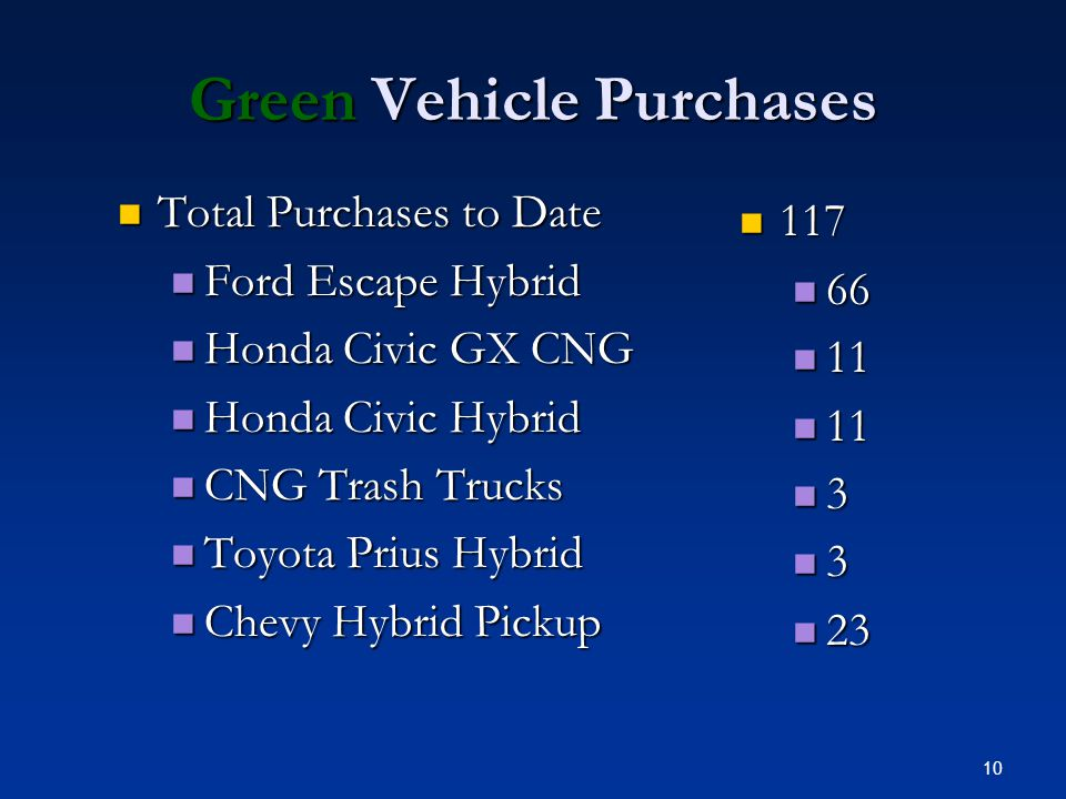 10 Green Vehicle Purchases Total Purchases to Date Total Purchases to Date Ford Escape Hybrid Ford Escape Hybrid Honda Civic GX CNG Honda Civic GX CNG Honda Civic Hybrid Honda Civic Hybrid CNG Trash Trucks CNG Trash Trucks Toyota Prius Hybrid Toyota Prius Hybrid Chevy Hybrid Pickup Chevy Hybrid Pickup 117 66 11 3 23