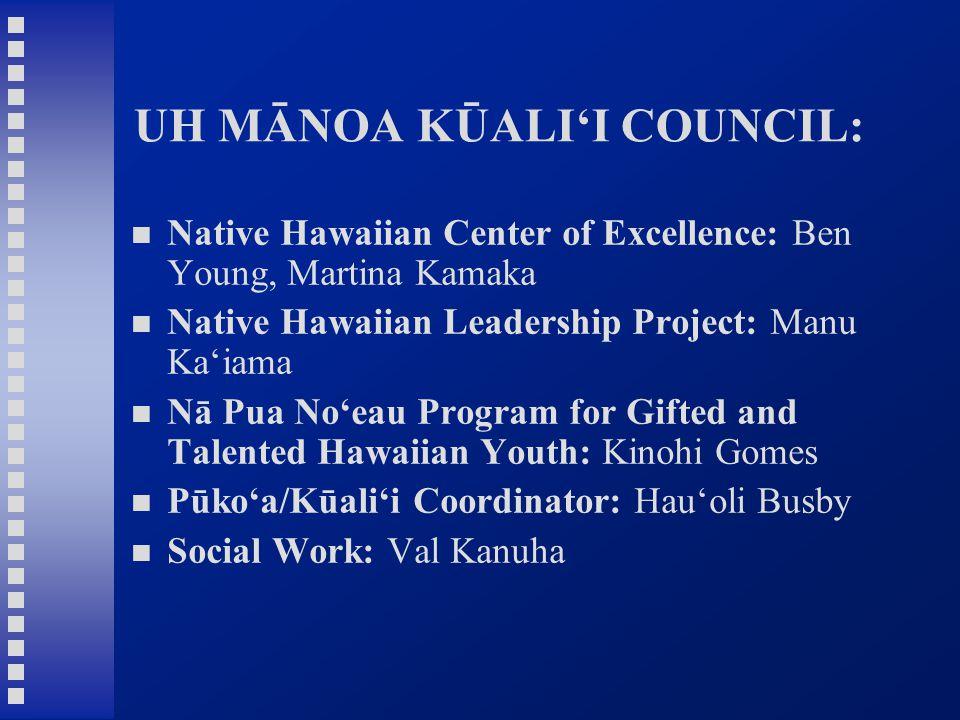 UH MĀNOA KŪALI'I COUNCIL: Native Hawaiian Center of Excellence: Ben Young, Martina Kamaka Native Hawaiian Leadership Project: Manu Ka'iama Nā Pua No'eau Program for Gifted and Talented Hawaiian Youth: Kinohi Gomes Pūko'a/Kūali'i Coordinator: Hau'oli Busby Social Work: Val Kanuha