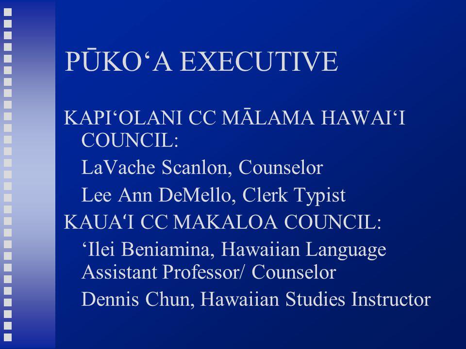 PŪKO'A EXECUTIVE KAPI'OLANI CC MĀLAMA HAWAI'I COUNCIL: LaVache Scanlon, Counselor Lee Ann DeMello, Clerk Typist KAUA ʻ I CC MAKALOA COUNCIL: 'Ilei Ben