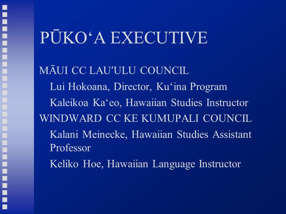 PŪKO'A EXECUTIVE MĀUI CC LAU ʻ ULU COUNCIL Lui Hokoana, Director, Ku'ina Program Kaleikoa Ka'eo, Hawaiian Studies Instructor WINDWARD CC KE KUMUPALI COUNCIL Kalani Meinecke, Hawaiian Studies Assistant Professor Keliko Hoe, Hawaiian Language Instructor