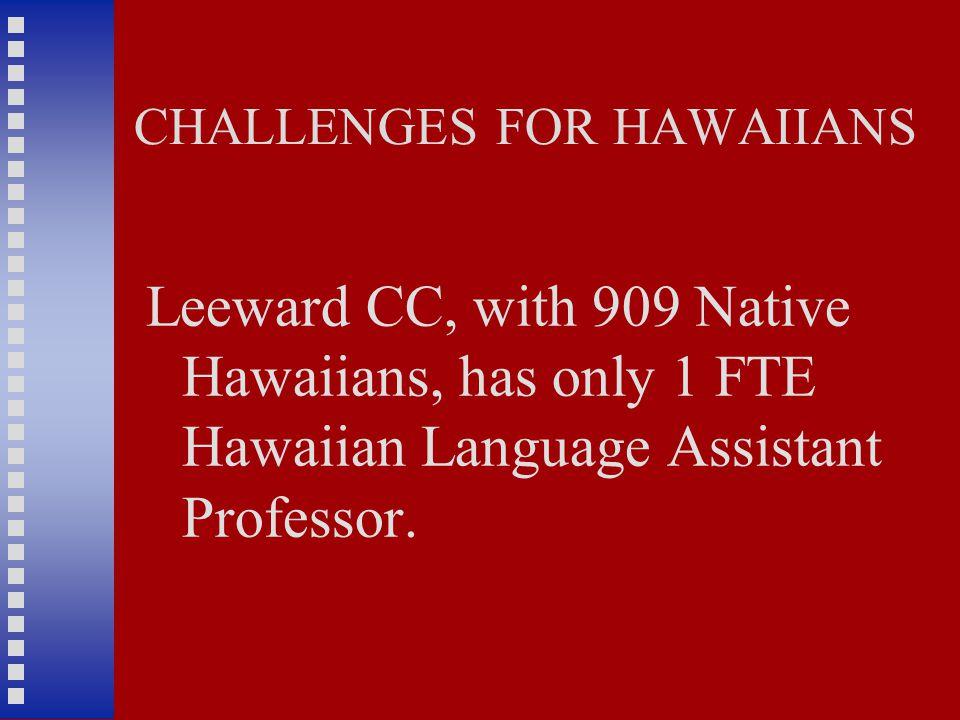CHALLENGES FOR HAWAIIANS Leeward CC, with 909 Native Hawaiians, has only 1 FTE Hawaiian Language Assistant Professor.