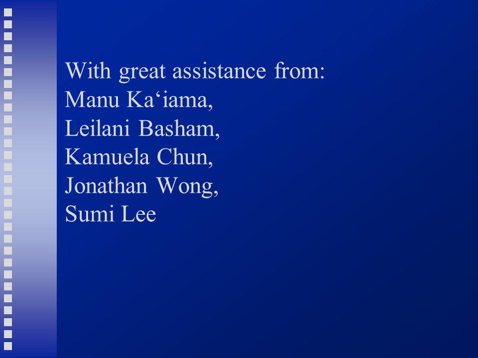 With great assistance from: Manu Ka'iama, Leilani Basham, Kamuela Chun, Jonathan Wong, Sumi Lee