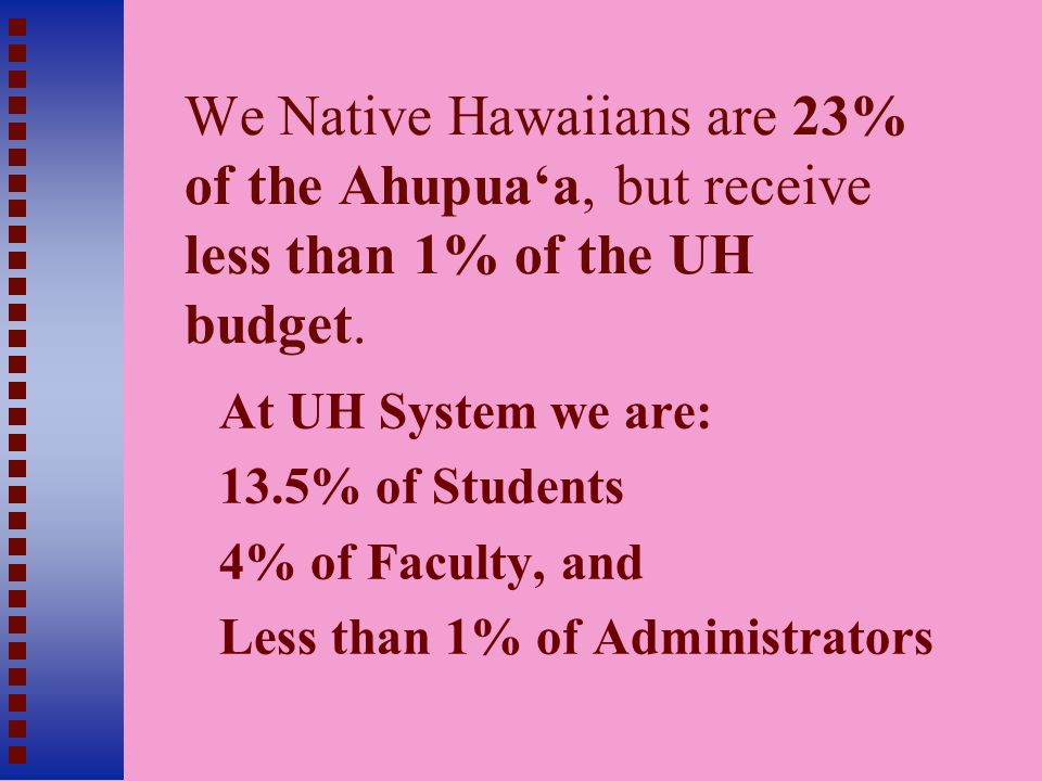 We Native Hawaiians are 23% of the Ahupua'a, but receive less than 1% of the UH budget.