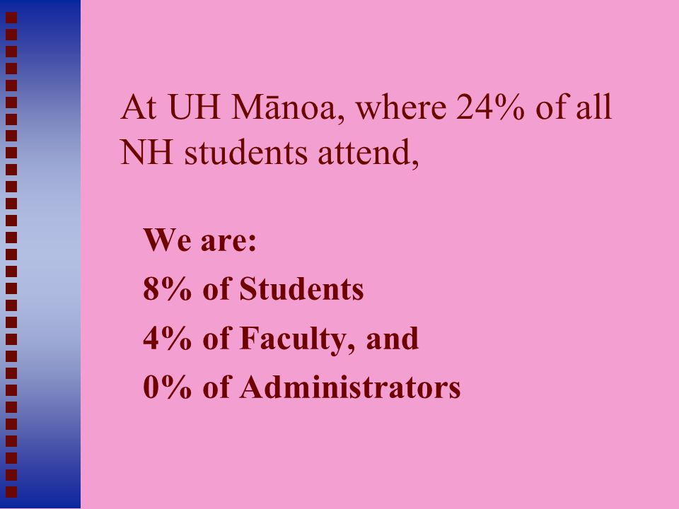 At UH Mānoa, where 24% of all NH students attend, We are: 8% of Students 4% of Faculty, and 0% of Administrators