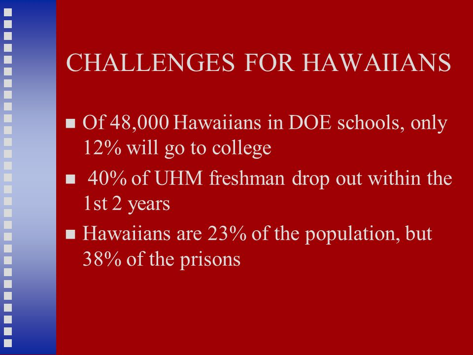 CHALLENGES FOR HAWAIIANS Of 48,000 Hawaiians in DOE schools, only 12% will go to college 40% of UHM freshman drop out within the 1st 2 years Hawaiians are 23% of the population, but 38% of the prisons