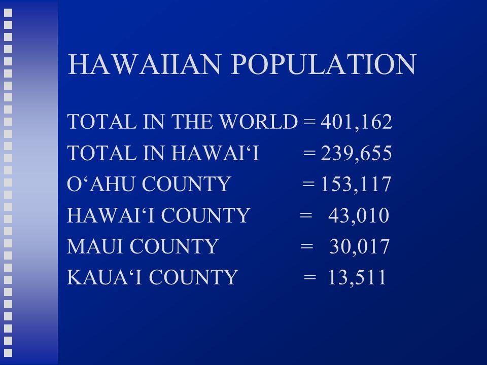 HAWAIIAN POPULATION TOTAL IN THE WORLD = 401,162 TOTAL IN HAWAI'I = 239,655 O'AHU COUNTY = 153,117 HAWAI'I COUNTY = 43,010 MAUI COUNTY = 30,017 KAUA'I COUNTY = 13,511