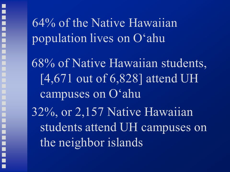 64% of the Native Hawaiian population lives on O'ahu 68% of Native Hawaiian students, [4,671 out of 6,828] attend UH campuses on O'ahu 32%, or 2,157 Native Hawaiian students attend UH campuses on the neighbor islands