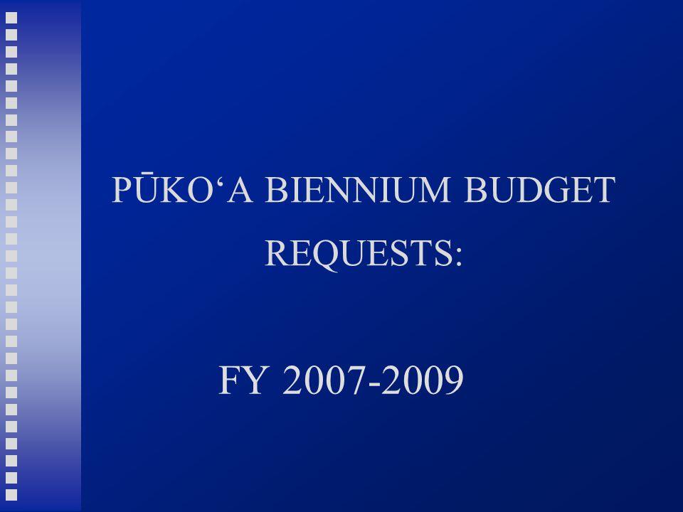 PŪKO'A BIENNIUM BUDGET REQUESTS: FY 2007-2009