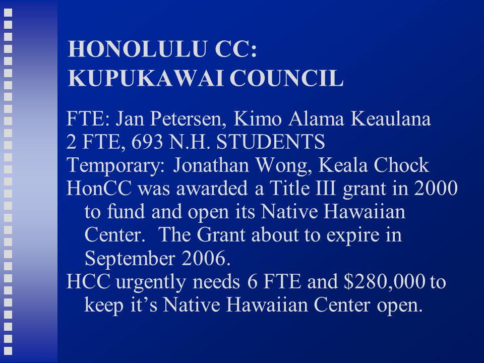 HONOLULU CC: KUPUKAWAI COUNCIL FTE: Jan Petersen, Kimo Alama Keaulana 2 FTE, 693 N.H. STUDENTS Temporary: Jonathan Wong, Keala Chock HonCC was awarded
