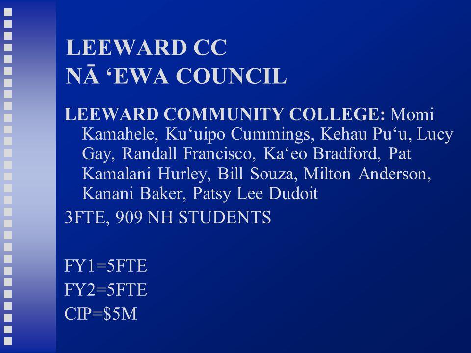 LEEWARD CC NĀ 'EWA COUNCIL LEEWARD COMMUNITY COLLEGE: Momi Kamahele, Ku'uipo Cummings, Kehau Pu'u, Lucy Gay, Randall Francisco, Ka'eo Bradford, Pat Ka