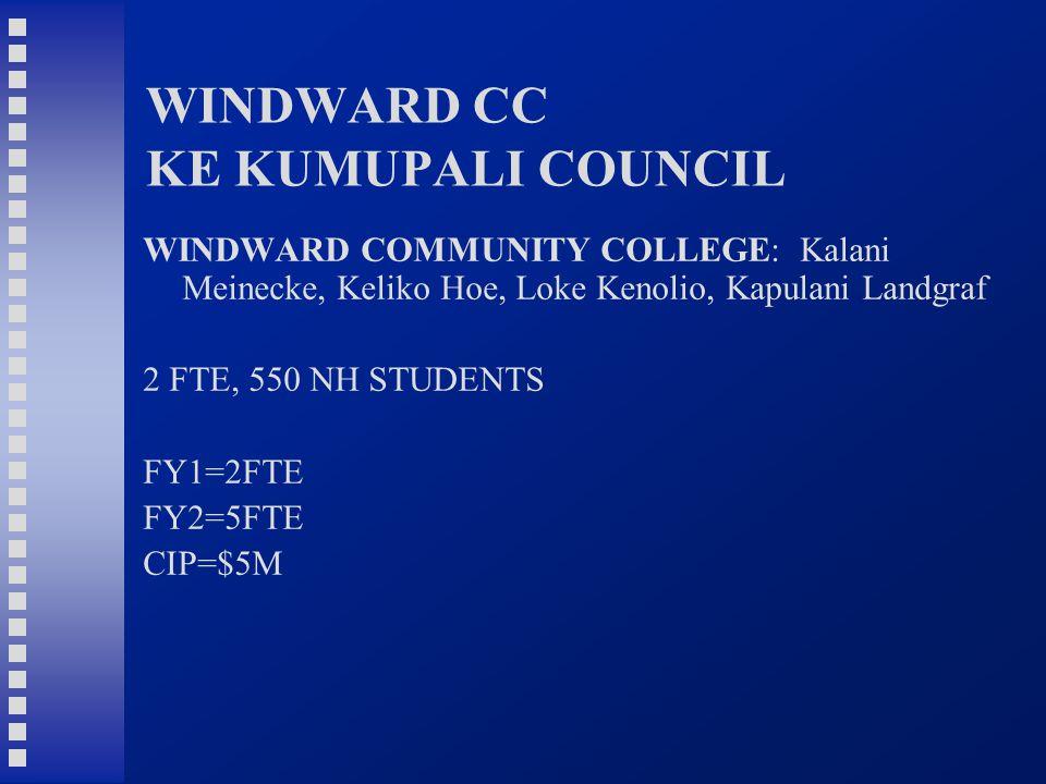 WINDWARD CC KE KUMUPALI COUNCIL WINDWARD COMMUNITY COLLEGE: Kalani Meinecke, Keliko Hoe, Loke Kenolio, Kapulani Landgraf 2 FTE, 550 NH STUDENTS FY1=2FTE FY2=5FTE CIP=$5M