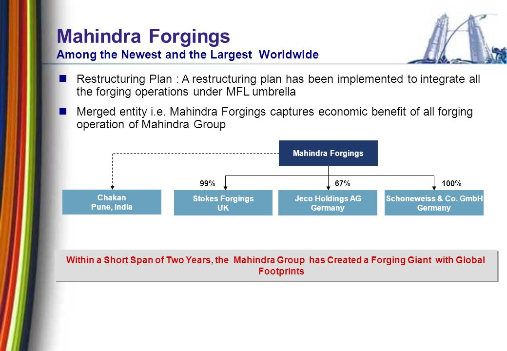15 Mahindra Forgings Among the Newest and the Largest Worldwide Restructuring Plan : A restructuring plan has been implemented to integrate all the forging operations under MFL umbrella Merged entity i.e.