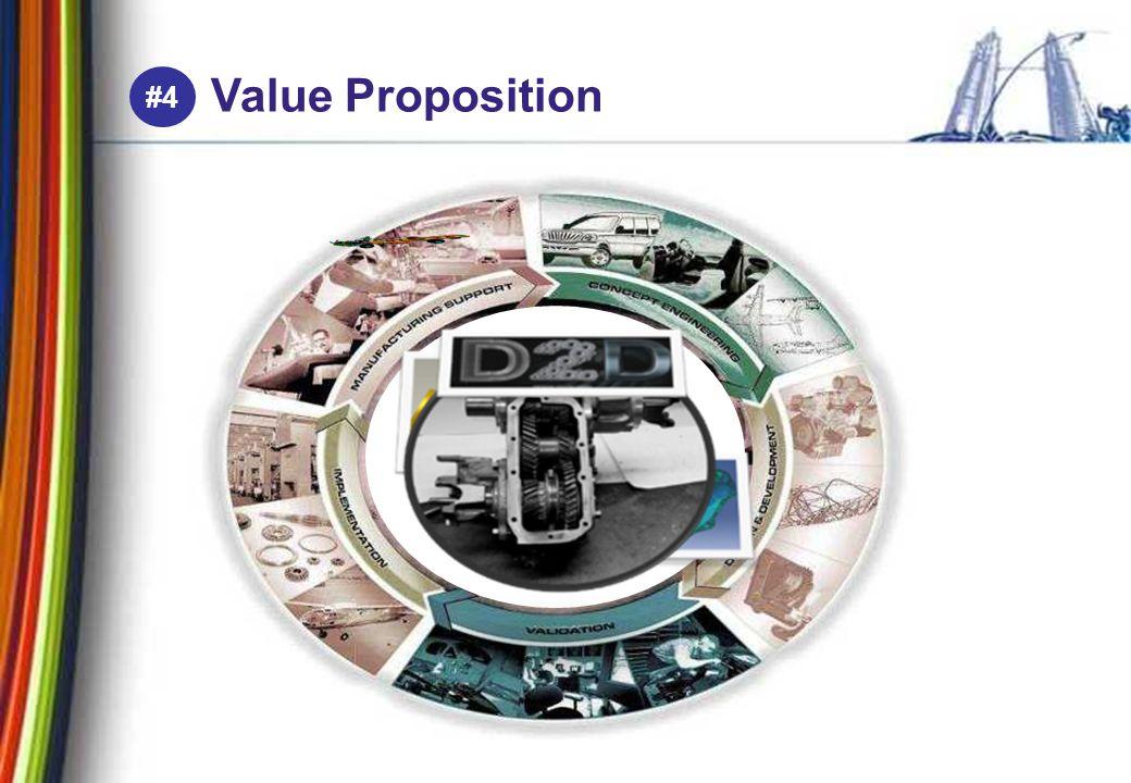 25 Value Proposition #4