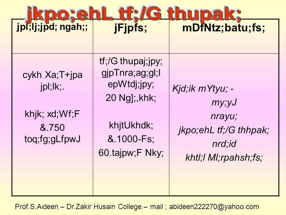 www.tnwakfboard.com Prof.S.A i deen – Dr.Zakir Husain College.– mail ; abideen222270@yahoo.com