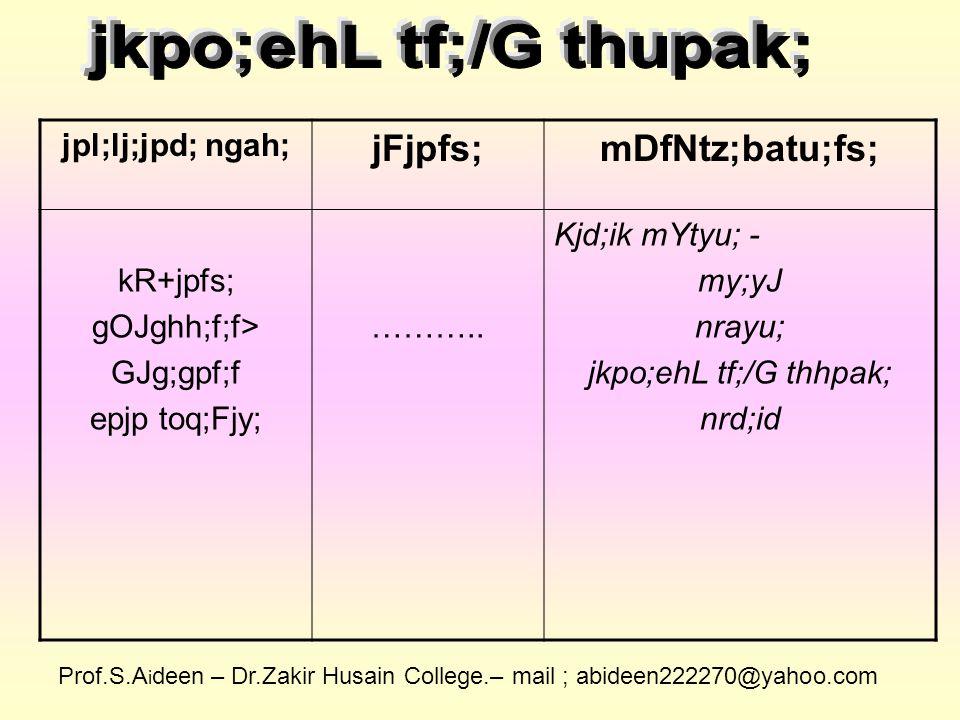 jpl;lj;jpd; ngah;; jFjpfs;mDfNtz;batu;fs; cykh Xa;T+jpa jpl;lk;.