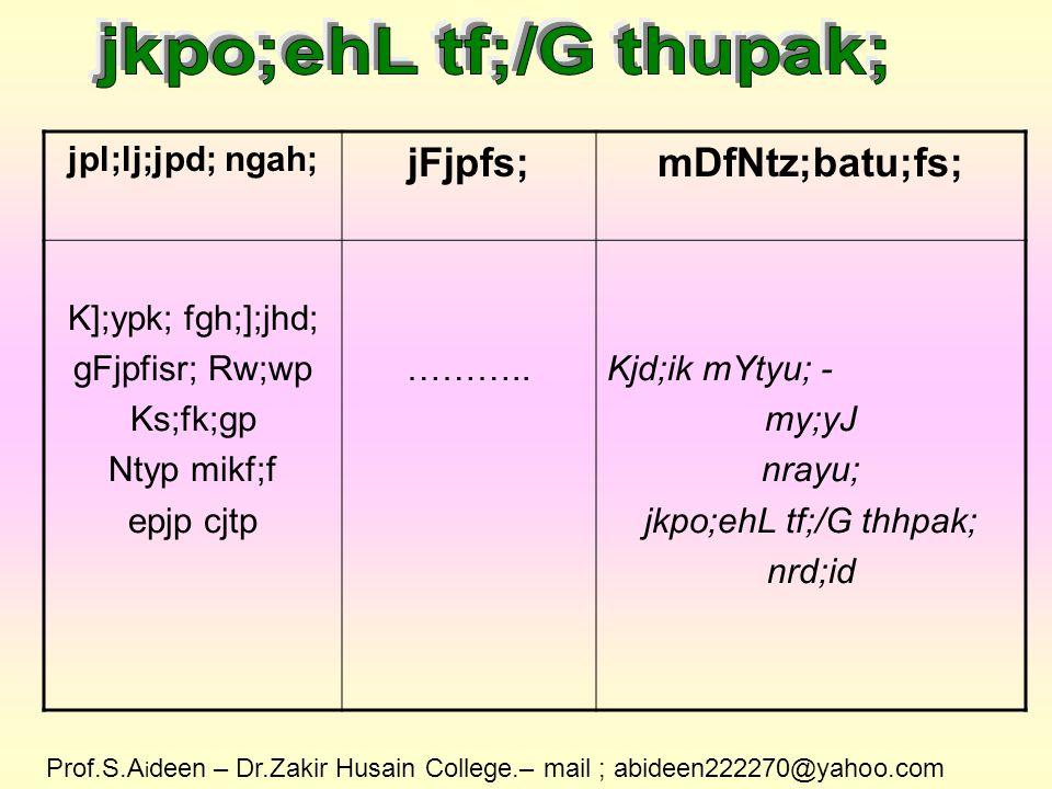 jpl;lj;jpd; ngah; jFjpfs;mDfNtz;batu;fs; kR+jpfs; gOJghh;f;f> GJg;gpf;f epjp toq;Fjy; ………..