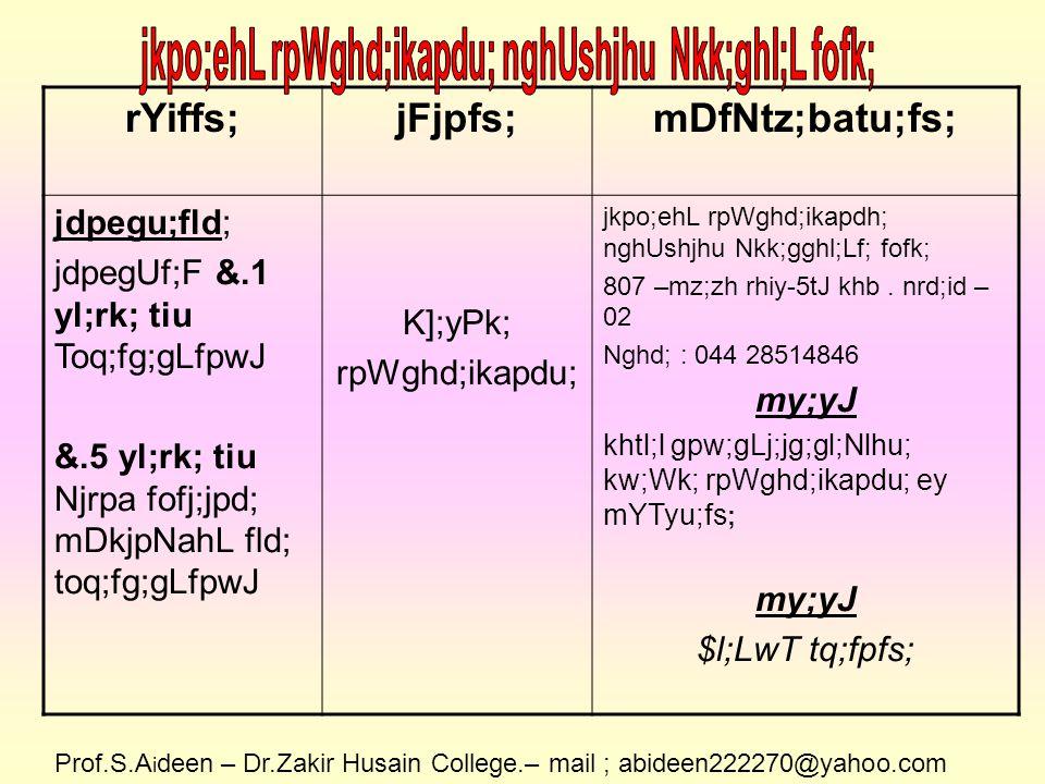 1 Kjy;10 tFg;G tiu gapYk; 7320 K];ypk; khzth;fSf;F muR fy;tp cjtpj; njhif fy;tp epWtzq;fs;%yk; tpz;zg;gpf;f Ntz;ba filrpehs; [{iy –15> 2008 Tpz;zg;gk; ngw www.minorityaffairs.gov.in www.tn.gov.in/bcmbcmw/doc Prof.S.A i deen – Dr.Zakir Husain College.– mail ; abideen222270@yahoo.com