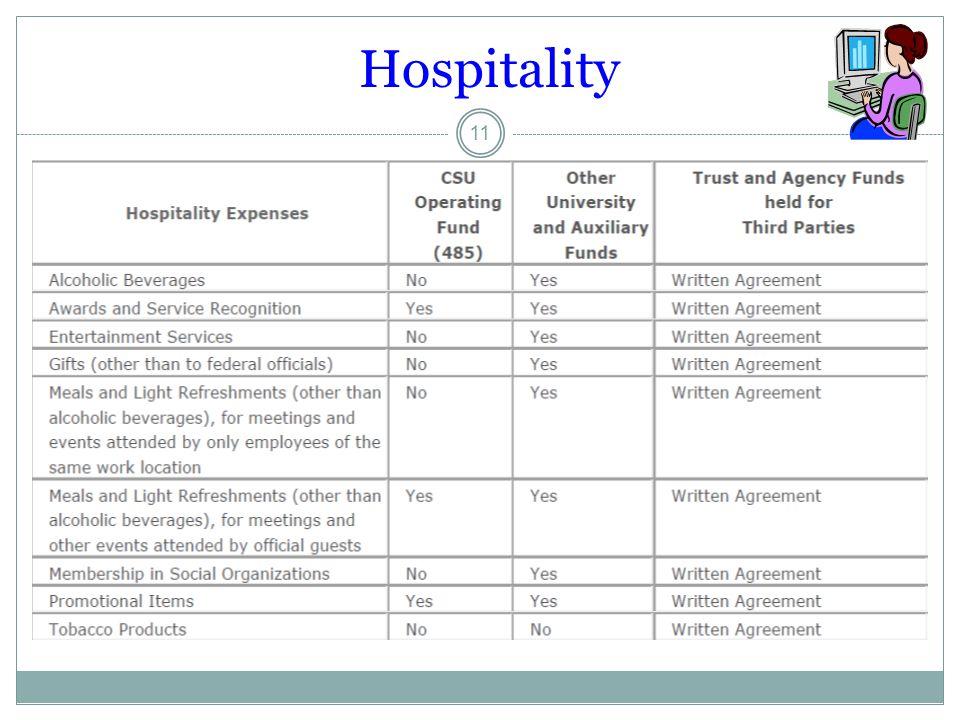 Hospitality 11
