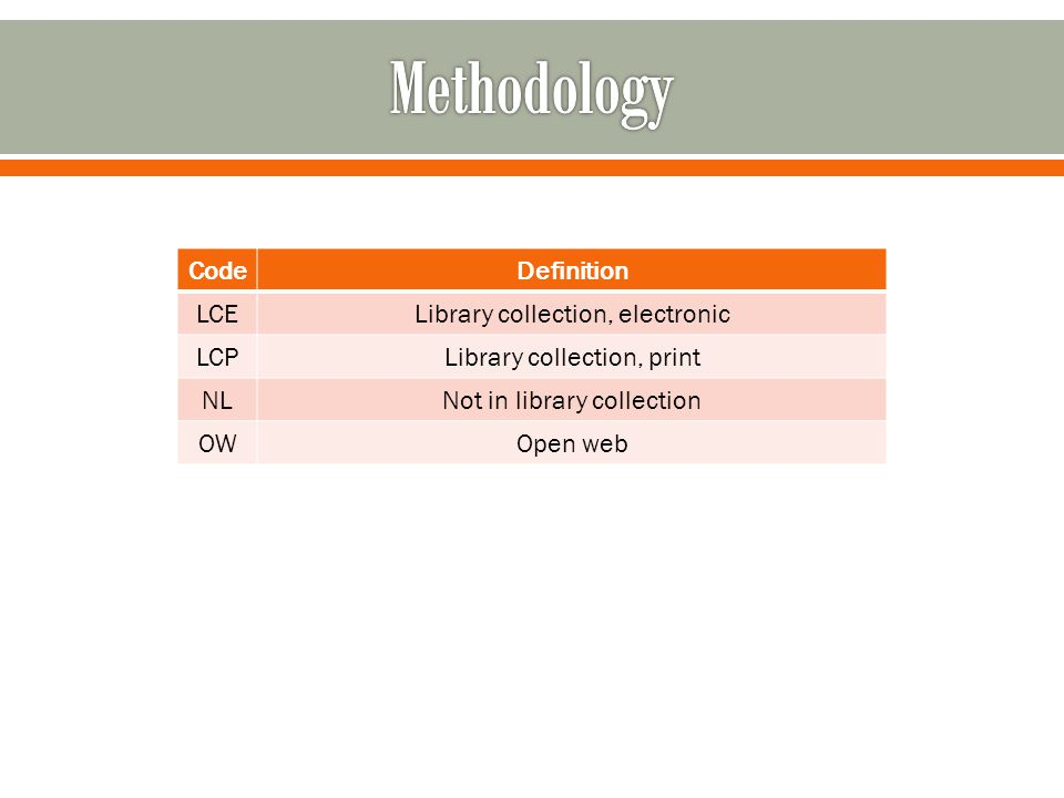 CodeDefinition LCELibrary collection, electronic LCPLibrary collection, print NLNot in library collection OWOpen web