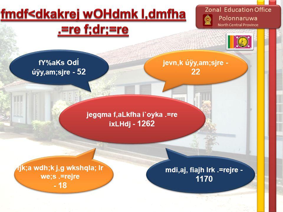 Zonal Education Office Polonnaruwa North Central Province Zonal Education Office Polonnaruwa North Central Province jegqma f,aLkfha i`oyka.=re ixLHdj - 1262 jevn,k úÿy,am;sjre - 22 fY%aKs OdÍ úÿy,am;sjre - 52 mdi,aj, fiajh lrk.=rejre - 1170 fjk;a wdh;k j,g wkshqla; lr we;s.=rejre - 18
