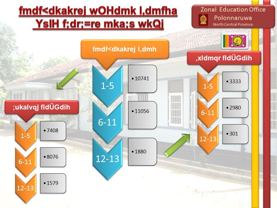 Zonal Education Office Polonnaruwa North Central Province Zonal Education Office Polonnaruwa North Central Province 1-5 7408 6-11 8076 12-13 1579 ;ukalvqj fldÜGdih 1-5 3333 6-11 2980 12-13 301,xldmqr fldÜGdih 1-5 10741 6-11 11056 12-13 1880 fmdf<dkakrej l,dmh