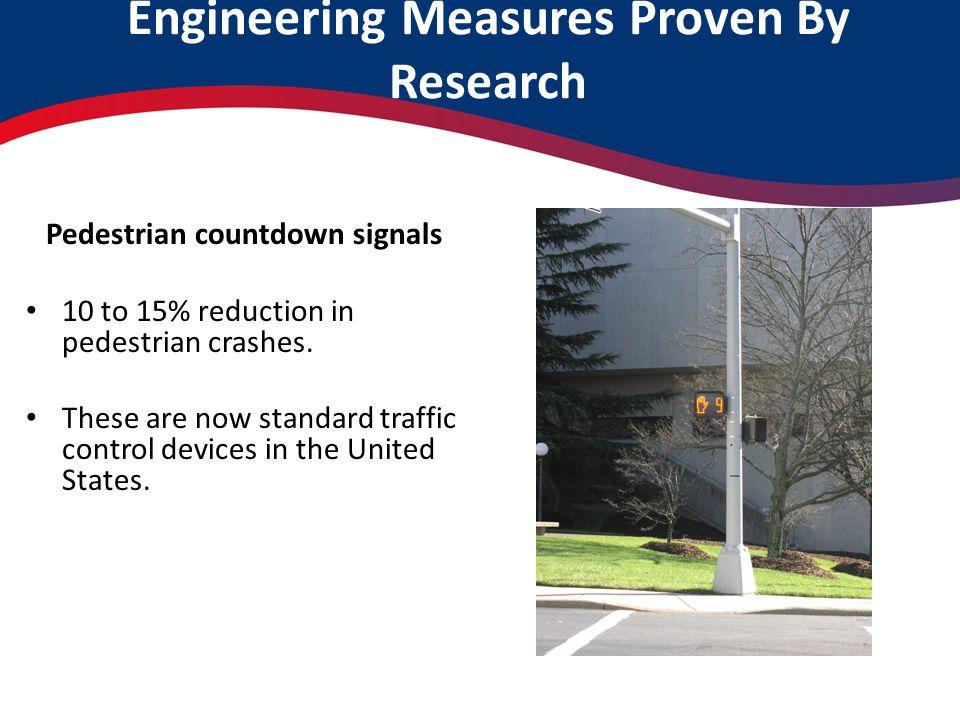 Pedestrian countdown signals 10 to 15% reduction in pedestrian crashes.